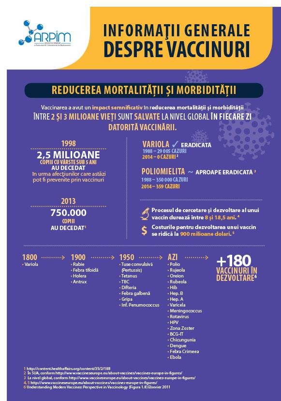 infografic-vaccinare-romania-1