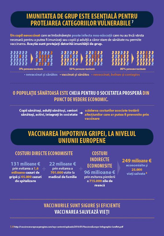 infografic-vaccinare-romania-2
