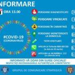 Au fost confirmate 367 de cazuri de persoane infectate cu virusul COVID